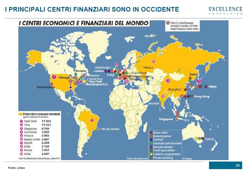 potere dei mercati finanziari nel mondo