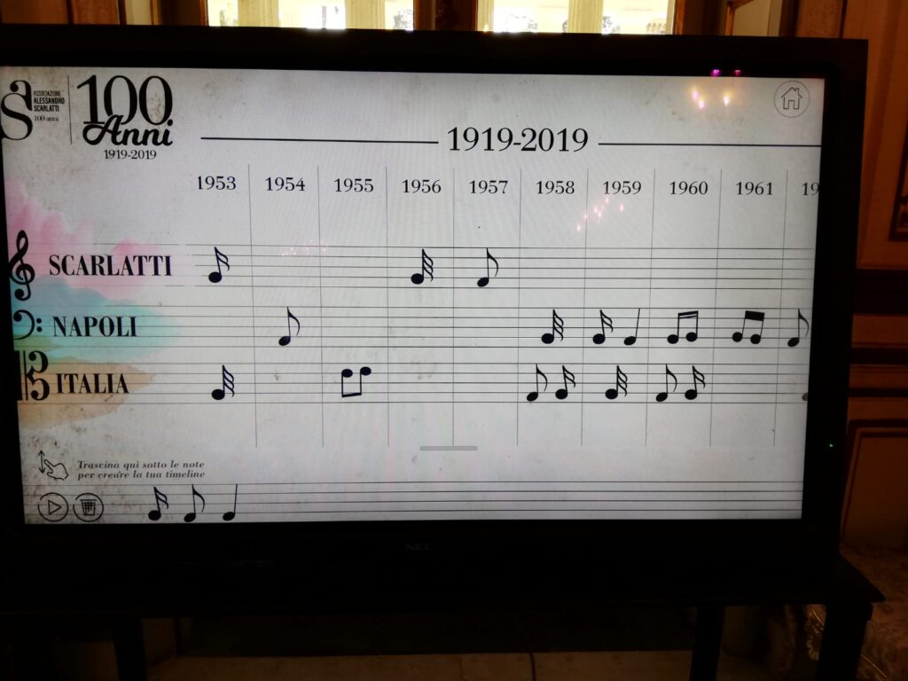 Непрерывная музыка Видео с сенсорным экраном