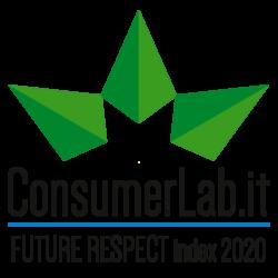 Index future respect 2020