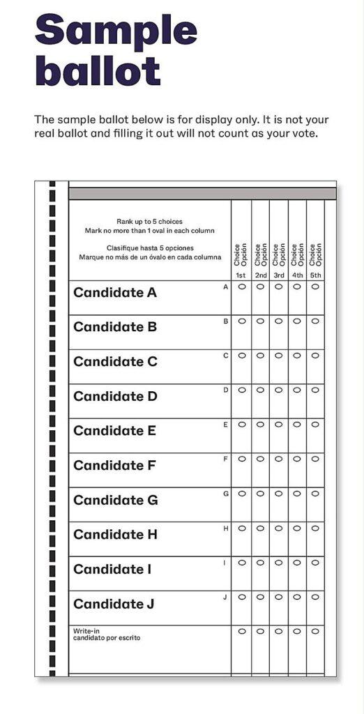 Scheda elettorale New York City